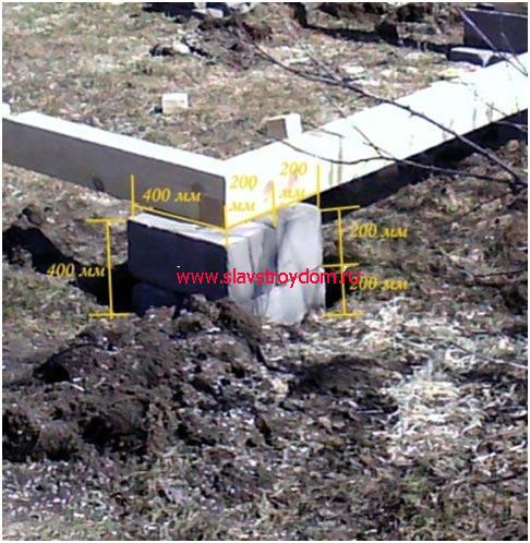 бетонные блоки для фундамента 200х200х400 москва:
